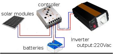 Sistem solar (fotovoltaic) autonom